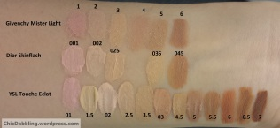 Givenchy, Dior, YSL highlighter concealer pen swatches